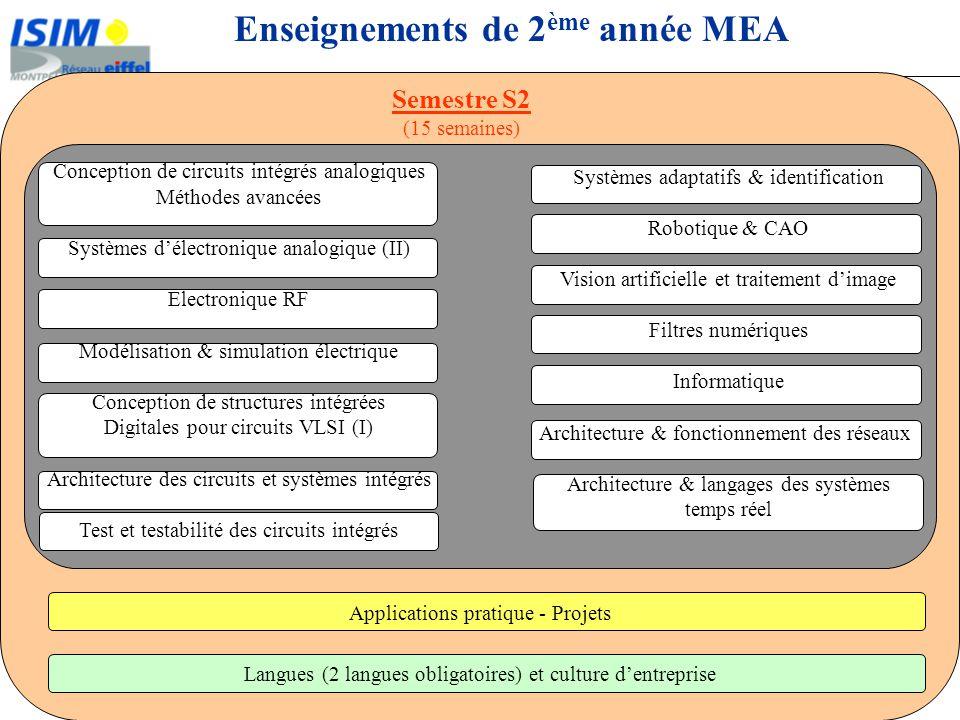 Langues (2 langues obligatoires) et culture dentreprise Semestre S2 (15 semaines) Applications pratique - Projets Systèmes adaptatifs & identification