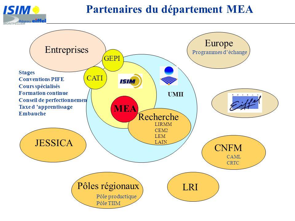 Entreprises Europe Programmes déchange Stages Conventions PIFE Cours spécialisés Formation continue Conseil de perfectionnement Taxe d apprentissage E