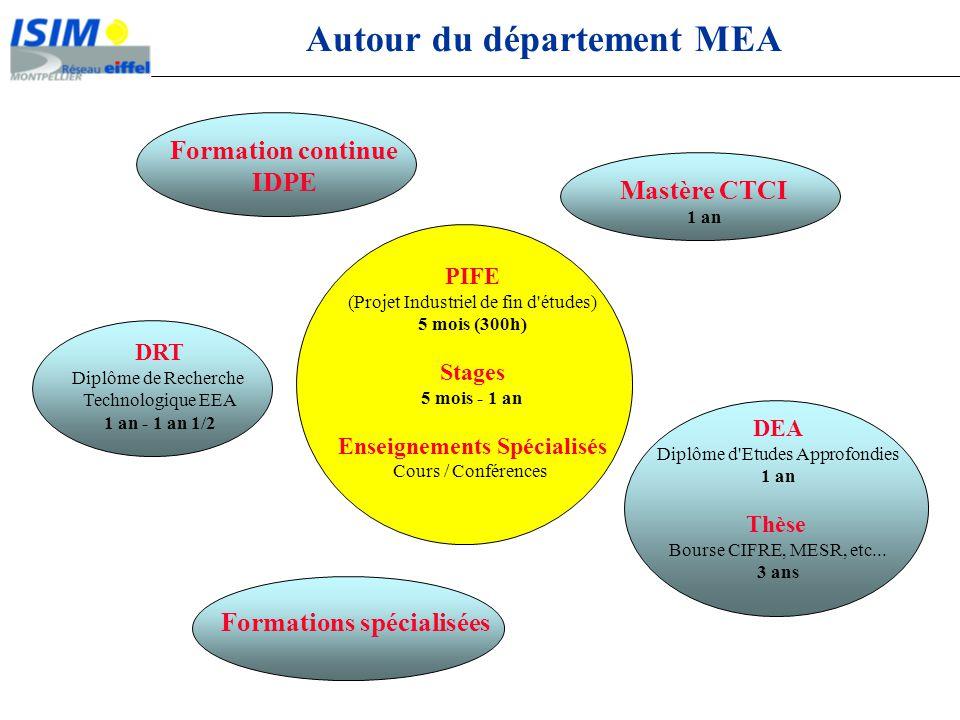 PIFE (Projet Industriel de fin d'études) 5 mois (300h) Stages 5 mois - 1 an Enseignements Spécialisés Cours / Conférences DEA Diplôme d'Etudes Approfo