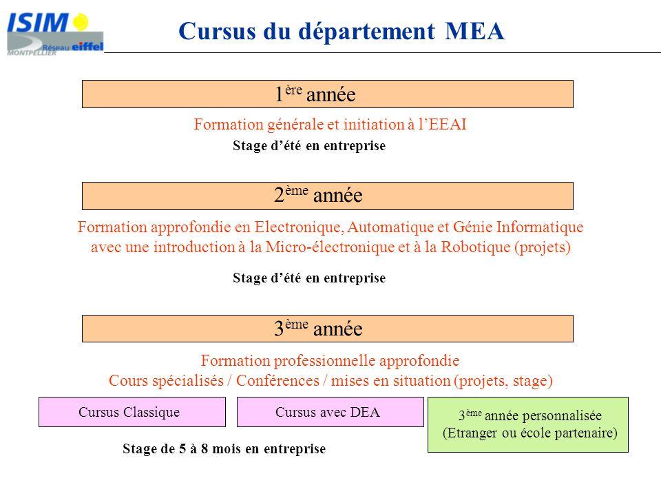 1 ère année 2 ème année 3 ème année Formation générale et initiation à lEEAI Formation approfondie en Electronique, Automatique et Génie Informatique