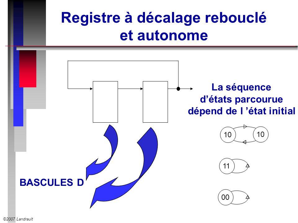 ©2007 Landrault Registre à décalage rebouclé et autonome BASCULES D 10 11 00 La séquence détats parcourue dépend de l état initial