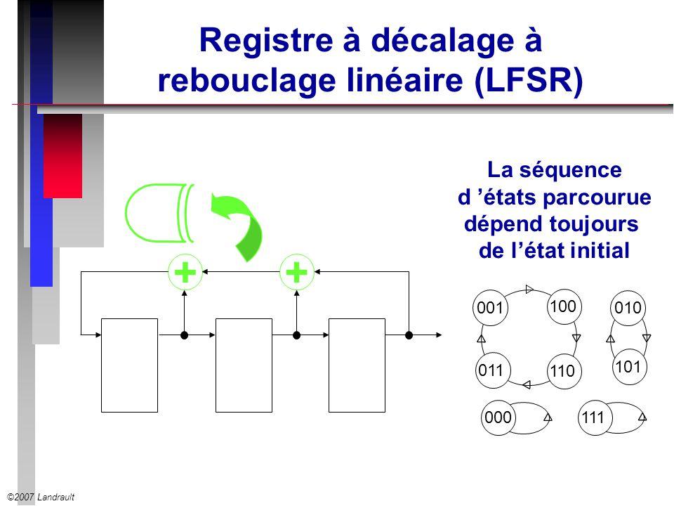©2007 Landrault Registre à décalage à rebouclage linéaire (LFSR) 001 100 111000 La séquence d états parcourue dépend toujours de létat initial ++ 110