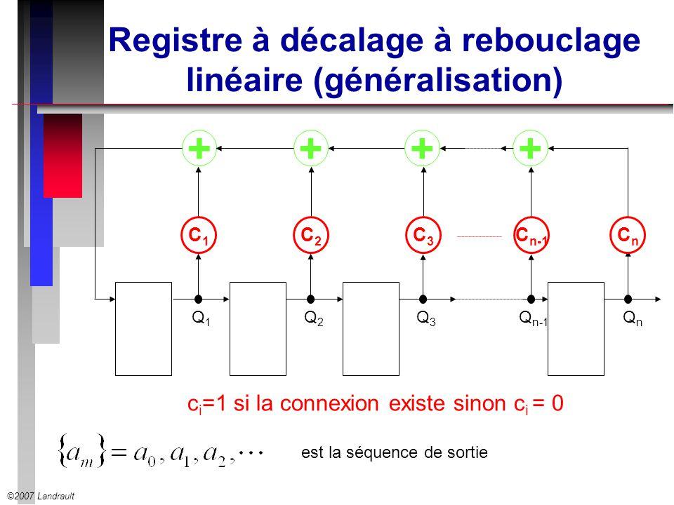 ©2007 Landrault Registre à décalage à rebouclage linéaire (généralisation) +++ C1C1 C2C2 C3C3 CnCn + C n-1 Q1Q1 Q2Q2 Q3Q3 Q n-1 QnQn c i =1 si la conn