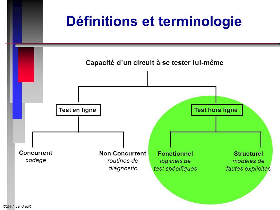 ©2007 Landrault Définitions et terminologie Capacité dun circuit à se tester lui-même Test en ligneTest hors ligne Concurrent codage Non Concurrent ro
