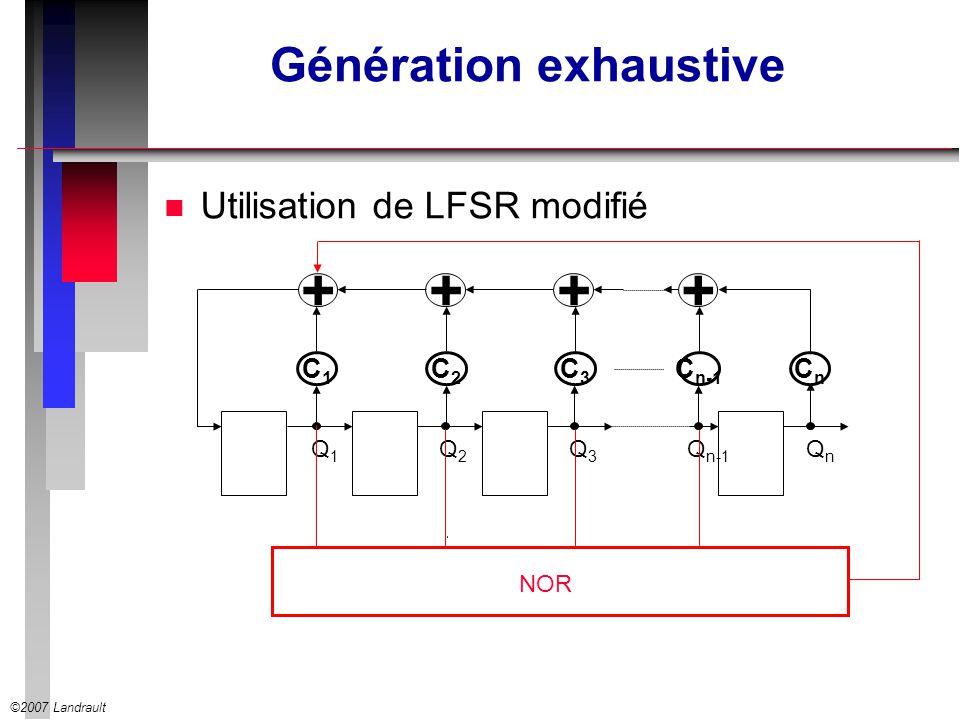 ©2007 Landrault Génération exhaustive n Utilisation de LFSR modifié +++ C1C1 C2C2 C3C3 CnCn + C n-1 Q1Q1 Q2Q2 Q3Q3 Q n-1 QnQn NOR