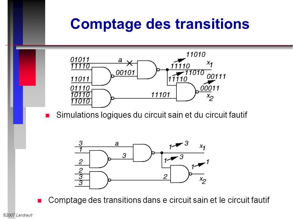 ©2007 Landrault Comptage des transitions n Simulations logiques du circuit sain et du circuit fautif n Comptage des transitions dans e circuit sain et