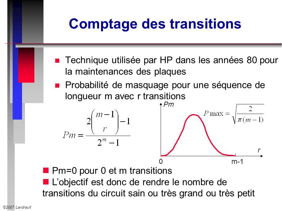 ©2007 Landrault Comptage des transitions n Technique utilisée par HP dans les années 80 pour la maintenances des plaques n Probabilité de masquage pou