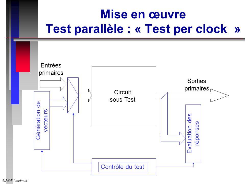 ©2007 Landrault Mise en œuvre Test parallèle : « Test per clock » Contrôle du test Circuit sous Test Evaluation des réponses Génération de vecteurs So