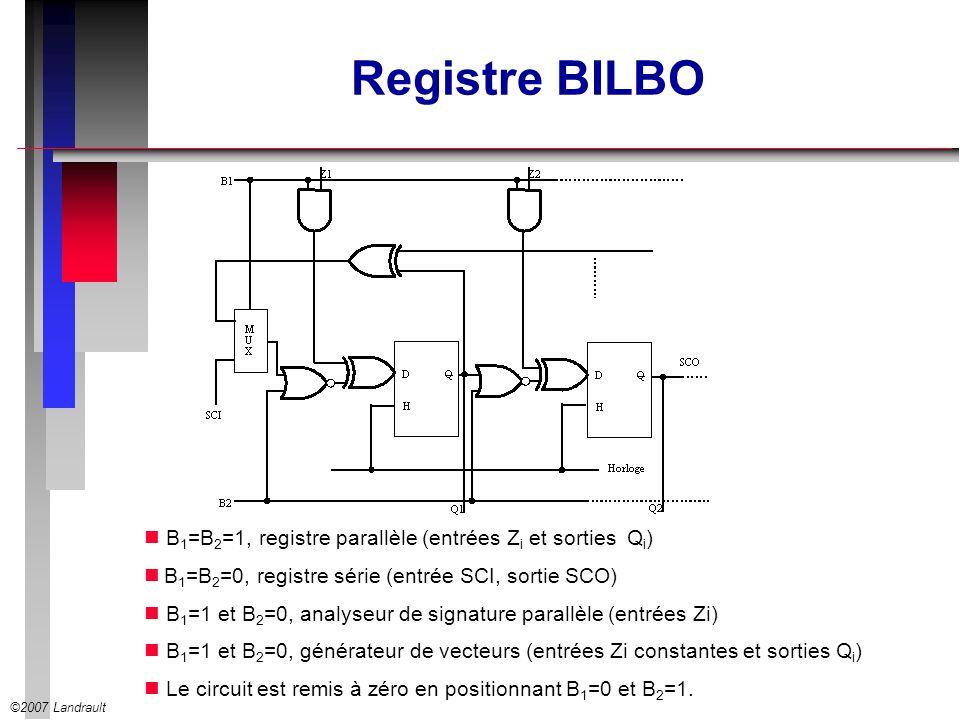 ©2007 Landrault Registre BILBO B 1 =B 2 =1, registre parallèle (entrées Z i et sorties Q i ) B 1 =B 2 =0, registre série (entrée SCI, sortie SCO) B 1
