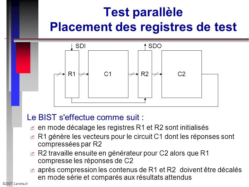 ©2007 Landrault Test parallèle Placement des registres de test Le BIST s'effectue comme suit : en mode décalage les registres R1 et R2 sont initialisé