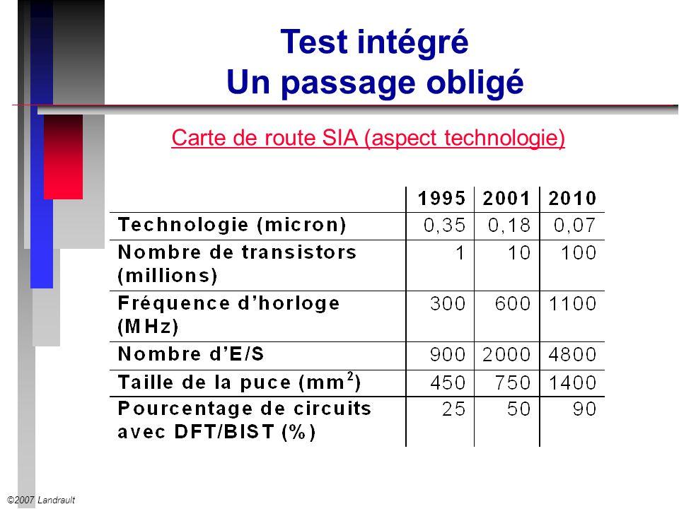©2007 Landrault Test intégré Un passage obligé Carte de route SIA (aspect test)