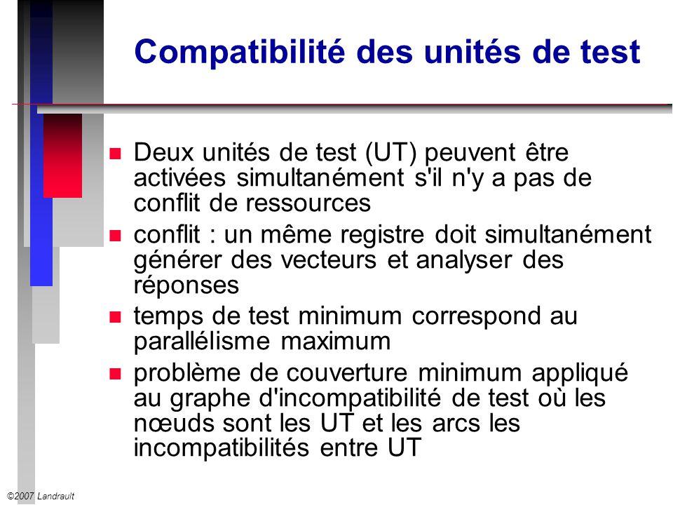 ©2007 Landrault Compatibilité des unités de test n Deux unités de test (UT) peuvent être activées simultanément s'il n'y a pas de conflit de ressource