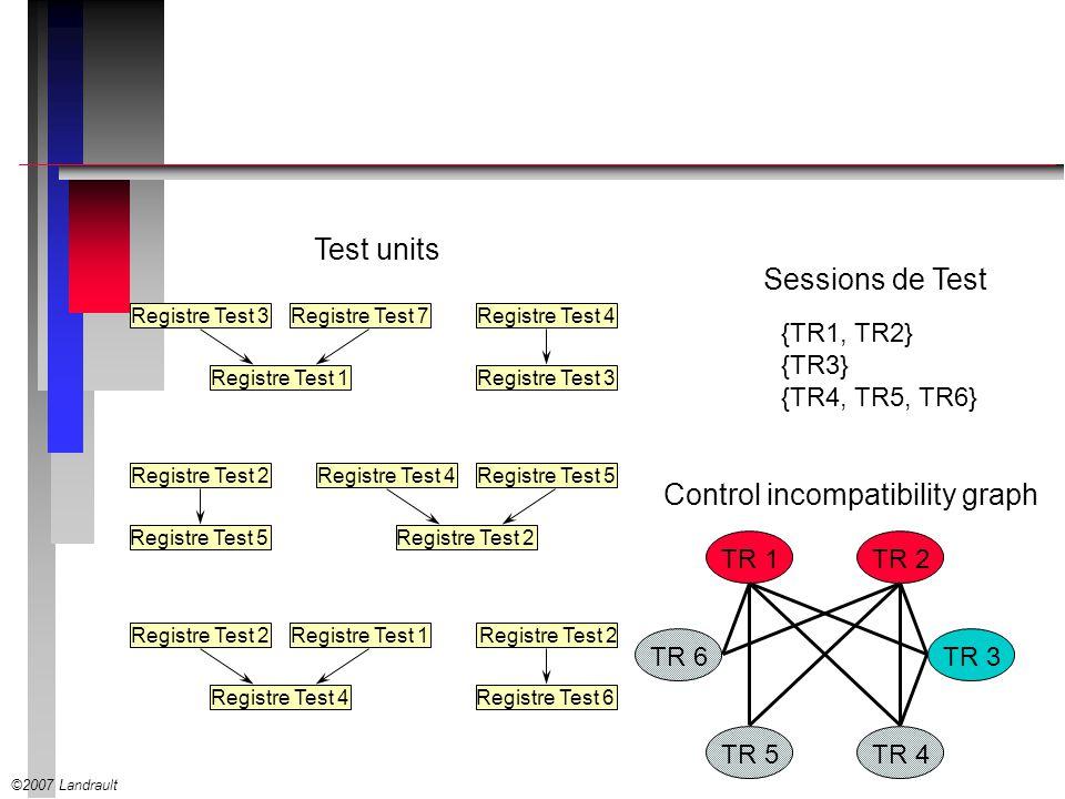 ©2007 Landrault Registre Test 3Registre Test 7 Registre Test 1 Registre Test 4 Registre Test 3 Registre Test 2 Registre Test 5 Registre Test 4Registre