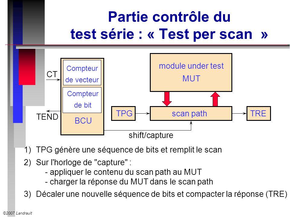 ©2007 Landrault Partie contrôle du test série : « Test per scan » module under test MUT scan pathTPG TRE Compteur de vecteur Compteur de bit BCU shift