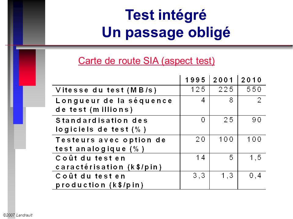 ©2007 Landrault Mise en œuvre Test série : « Test per scan » Contrôle du test Circuit sous Test Evaluation des réponses Génération de vecteurs Entrées primaires Registre de scan Sorties primaires