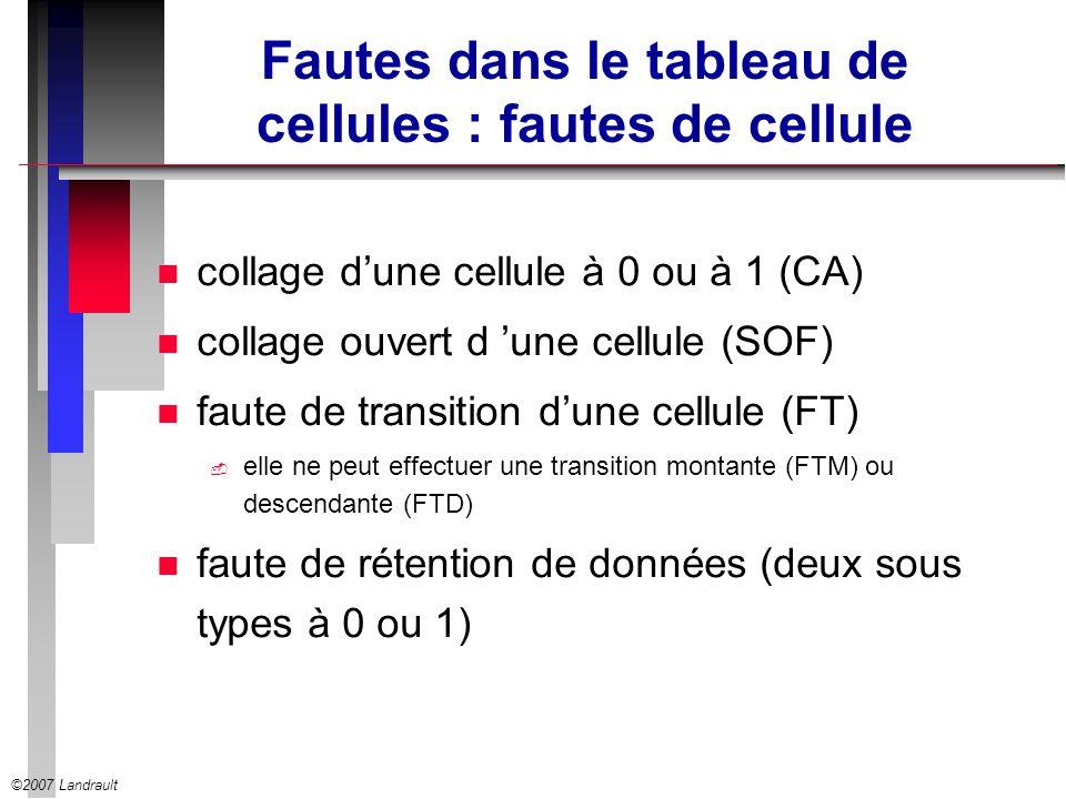 ©2007 Landrault Fautes dans le tableau de cellules : fautes de cellule n collage dune cellule à 0 ou à 1 (CA) n collage ouvert d une cellule (SOF) n f