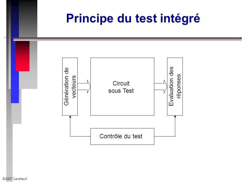 ©2007 Landrault Partie contrôle du test série : « Test per scan » module under test MUT scan pathTPG TRE Compteur de vecteur Compteur de bit BCU shift/capture CT TEND 1)TPG génère une séquence de bits et remplit le scan 2)Sur l horloge de capture : - appliquer le contenu du scan path au MUT - charger la réponse du MUT dans le scan path 3)Décaler une nouvelle séquence de bits et compacter la réponse (TRE)