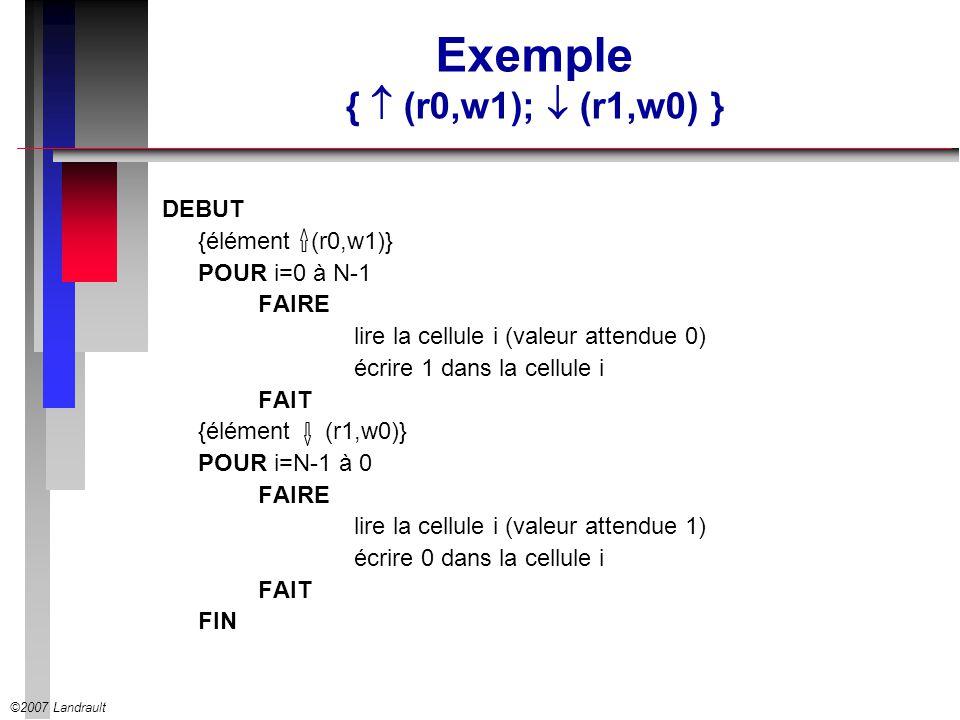 ©2007 Landrault Exemple { (r0,w1); (r1,w0) } DEBUT {élément (r0,w1)} POUR i=0 à N-1 FAIRE lire la cellule i (valeur attendue 0) écrire 1 dans la cellu