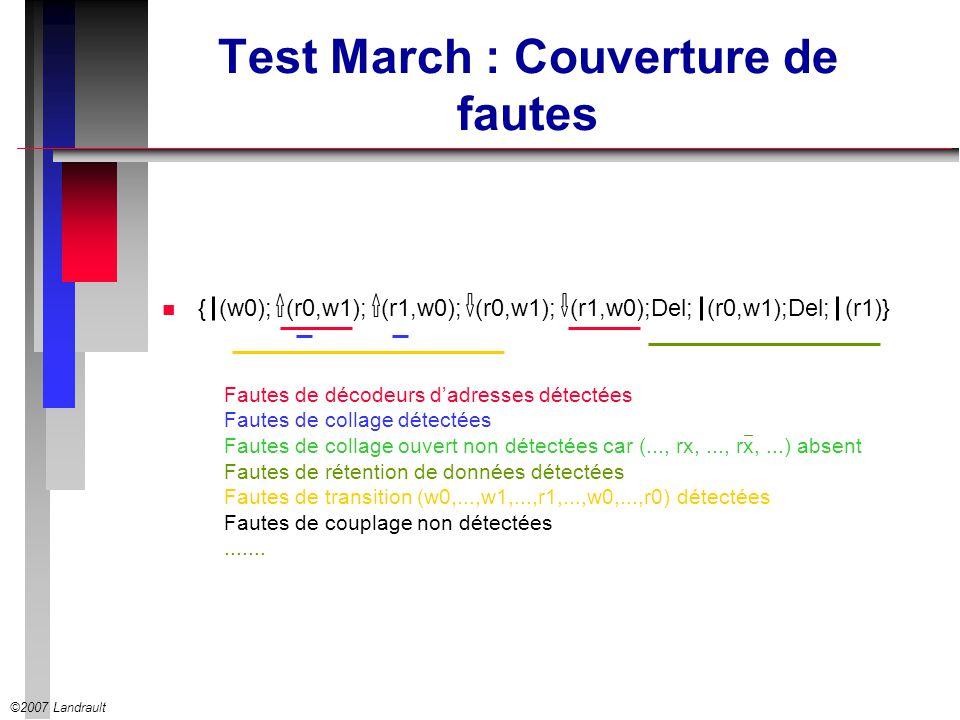 ©2007 Landrault Test March : Couverture de fautes n { (w0); (r0,w1); (r1,w0); (r0,w1); (r1,w0);Del; (r0,w1);Del; (r1)} Fautes de décodeurs dadresses d