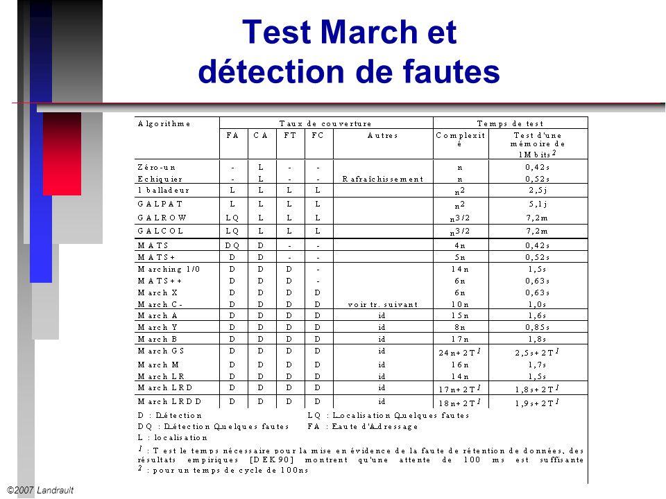 ©2007 Landrault Test March et détection de fautes