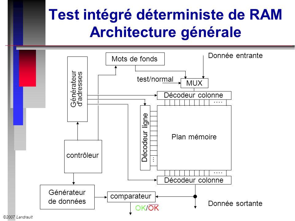©2007 Landrault Test intégré déterministe de RAM Architecture générale …. MUX Donnée entrante Mots de fonds Décodeur colonne Décodeur ligne....... con