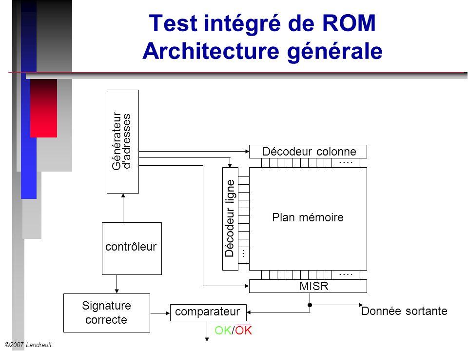 ©2007 Landrault Test intégré de ROM Architecture générale …. MISR Décodeur ligne....... contrôleur Générateur d'adresses comparateur OK/OK Signature c