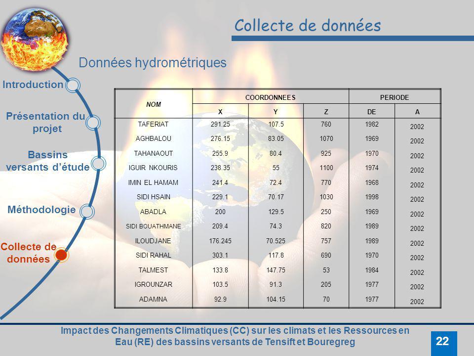 Impact des Changements Climatiques (CC) sur les climats et les Ressources en Eau (RE) des bassins versants de Tensift et Bouregreg 22 Collecte de donn