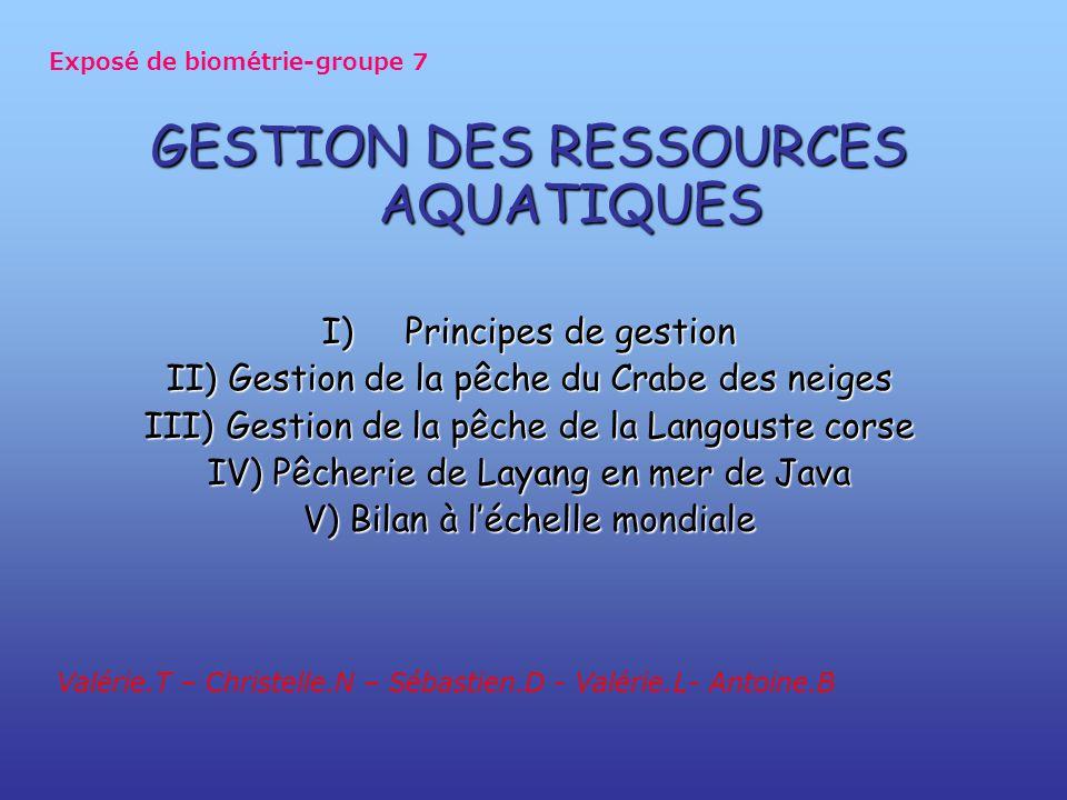 PRINCIPES DE GESTION DES RESSOURCES HALIEUTIQUES
