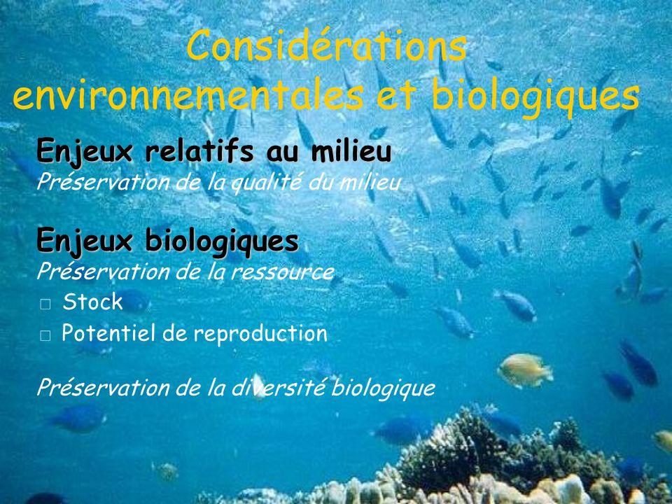 Les Instruments internationaux La convention des Nations Unies sur le droit de la mer (1982) Accord visant à favoriser le respect des mesures internationales de Gestion de la pêche en haute mer (1993) Accord de LONU relatif aux stocks de poissons (1995)