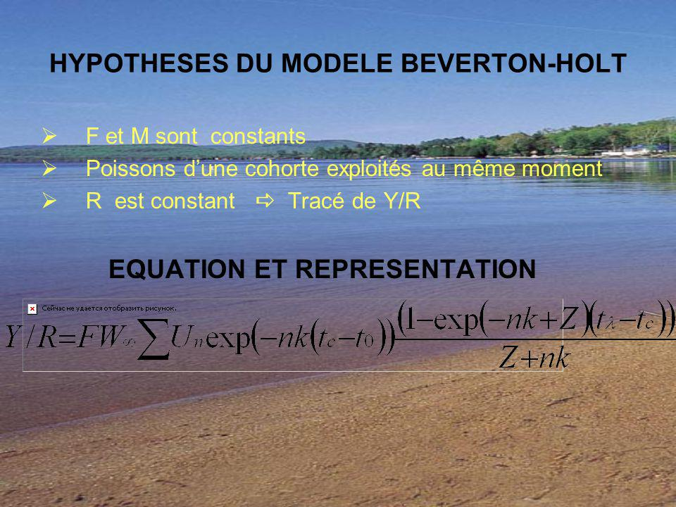 HYPOTHESES DU MODELE BEVERTON-HOLT F et M sont constants Poissons dune cohorte exploités au même moment R est constant Tracé de Y/R EQUATION ET REPRESENTATION