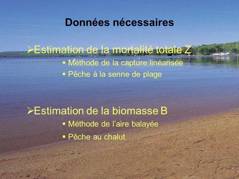 Données nécessaires Estimation de la mortalité totale Z Méthode de la capture linéarisée Pêche à la senne de plage Estimation de la biomasse B Méthode de laire balayée Pêche au chalut