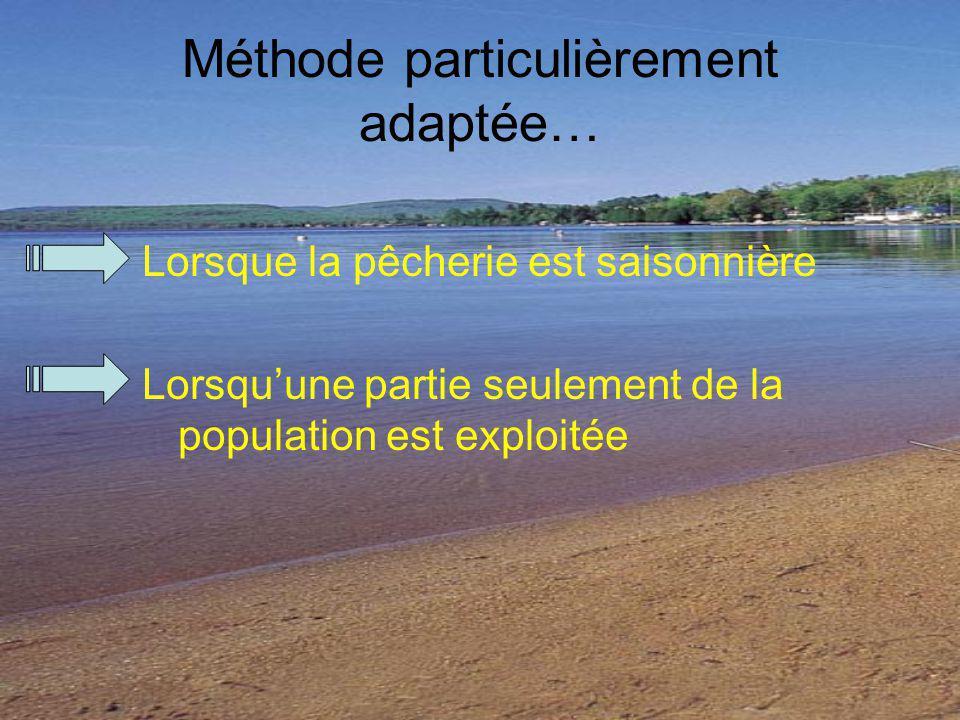 Méthode particulièrement adaptée… Lorsque la pêcherie est saisonnière Lorsquune partie seulement de la population est exploitée