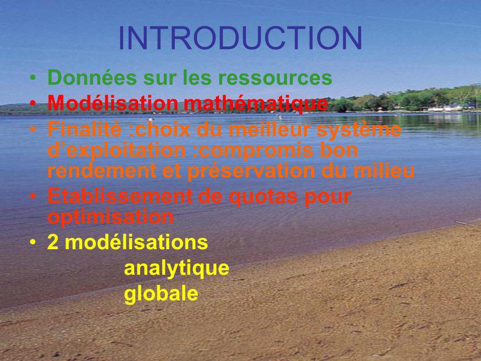 INTRODUCTION Données sur les ressources Modélisation mathématique Finalité :choix du meilleur système dexploitation :compromis bon rendement et préser