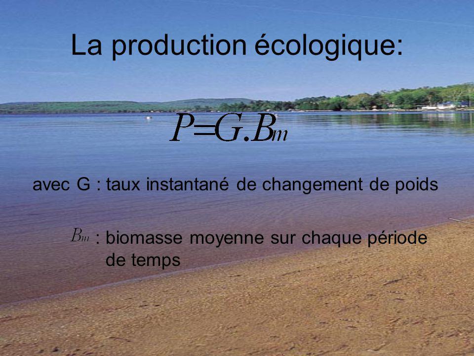 La production écologique: avec G : taux instantané de changement de poids : biomasse moyenne sur chaque période de temps