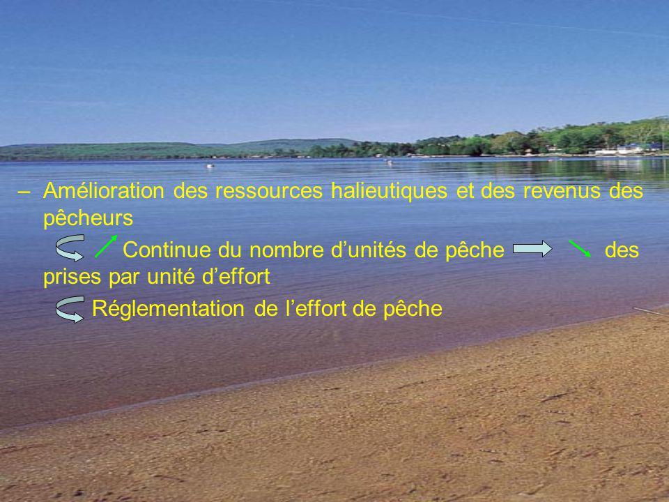 –Amélioration des ressources halieutiques et des revenus des pêcheurs Continue du nombre dunités de pêche des prises par unité deffort Réglementation