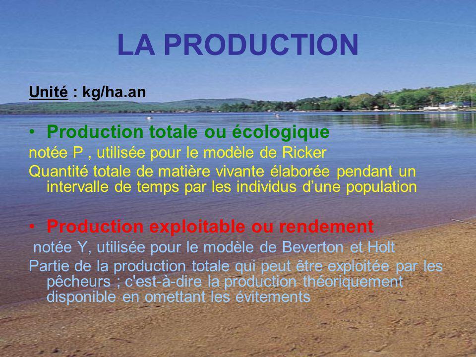 LA PRODUCTION Unité : kg/ha.an Production totale ou écologique notée P, utilisée pour le modèle de Ricker Quantité totale de matière vivante élaborée pendant un intervalle de temps par les individus dune population Production exploitable ou rendement notée Y, utilisée pour le modèle de Beverton et Holt Partie de la production totale qui peut être exploitée par les pêcheurs ; c est-à-dire la production théoriquement disponible en omettant les évitements