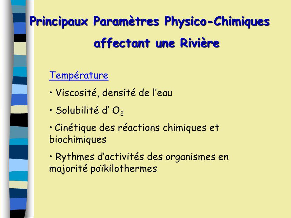 Origine des Caractères Physico-Chimiques des Milieux Aquatiques Apports de matériaux dissous par leau de ruissellement Nature des terrains Climatologi