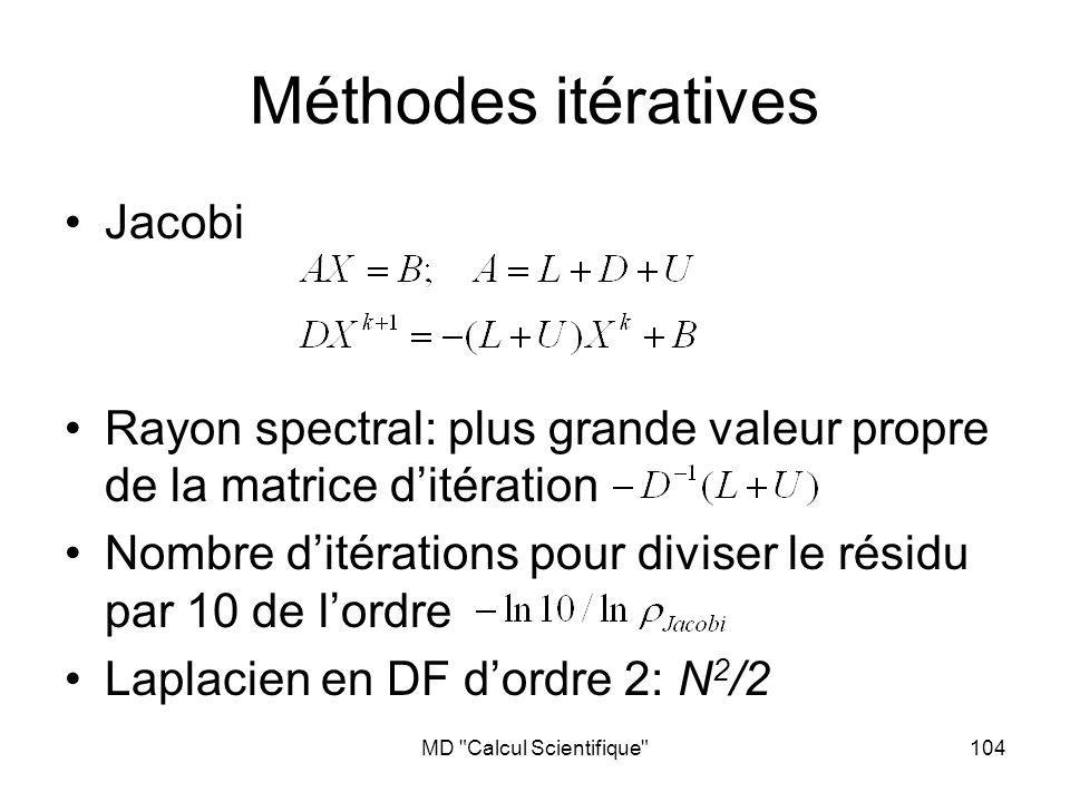 MD Calcul Scientifique 104 Méthodes itératives Jacobi Rayon spectral: plus grande valeur propre de la matrice ditération Nombre ditérations pour diviser le résidu par 10 de lordre Laplacien en DF dordre 2: N 2 /2