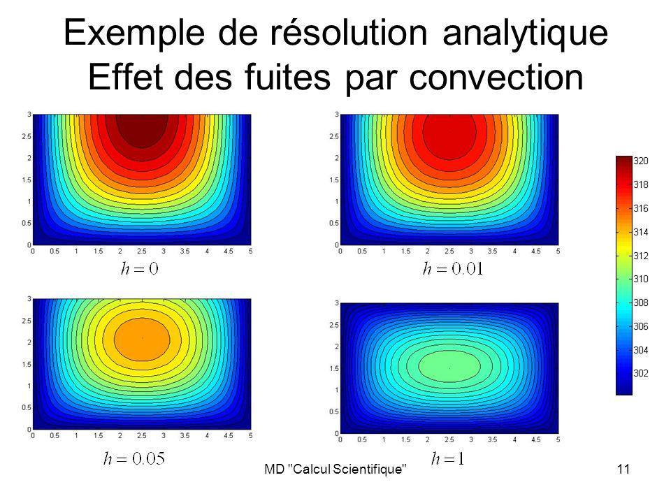 MD Calcul Scientifique 12 Passage à des configurations plus complexes … Les cas académiques sont très utiles pour comprendre les phénomènes de bases, étudier les effets des différents termes des équations Les problèmes posés en pratique sont inaccessibles à la résolution analytique Il est alors naturel de faire des expériences …