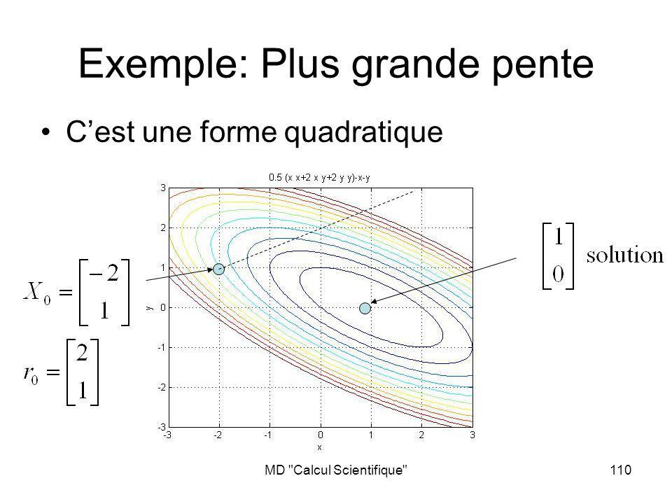 MD Calcul Scientifique 111 Exemple: Plus grande pente Cest une forme quadratique