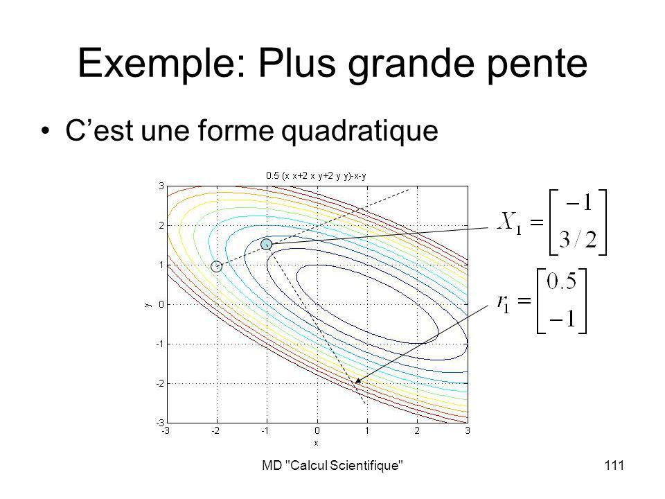 MD Calcul Scientifique 112 Exemple: Plus grande pente Cest une forme quadratique