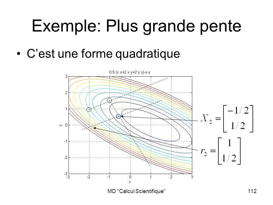 MD Calcul Scientifique 113 Exemple: Plus grande pente Cest une forme quadratique