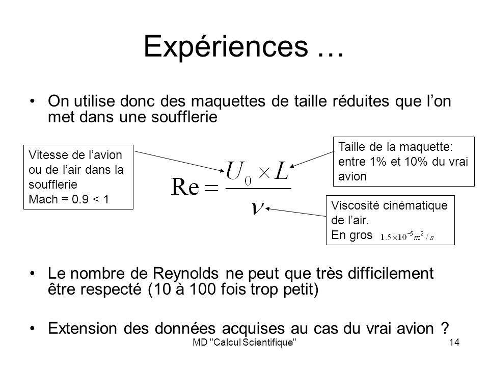 MD Calcul Scientifique 14 Expériences … On utilise donc des maquettes de taille réduites que lon met dans une soufflerie Le nombre de Reynolds ne peut que très difficilement être respecté (10 à 100 fois trop petit) Extension des données acquises au cas du vrai avion .