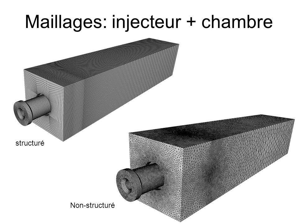 MD Calcul Scientifique 22 Maillages: injecteur + chambre structuré Non-structuré