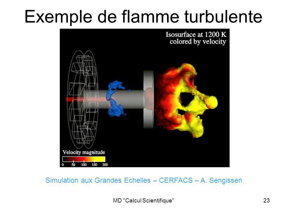 MD Calcul Scientifique 23 Exemple de flamme turbulente stable Simulation aux Grandes Echelles – CERFACS – A.