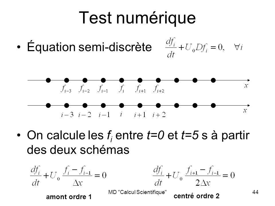 MD Calcul Scientifique 45 Test numérique amont ordre 1 centré ordre 2 400 noeuds200 noeuds100 noeuds
