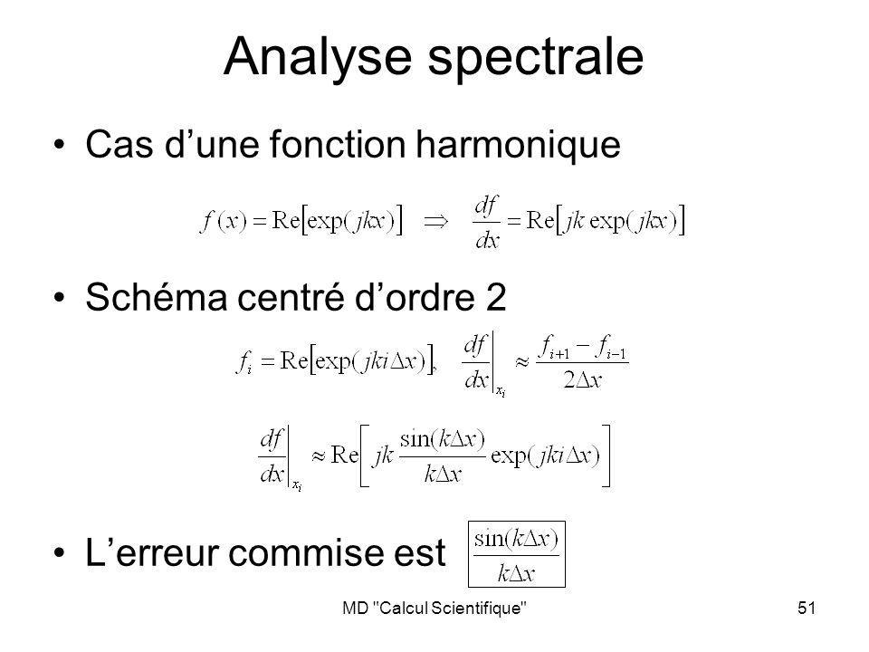 MD Calcul Scientifique 51 Analyse spectrale Cas dune fonction harmonique Schéma centré dordre 2 Lerreur commise est