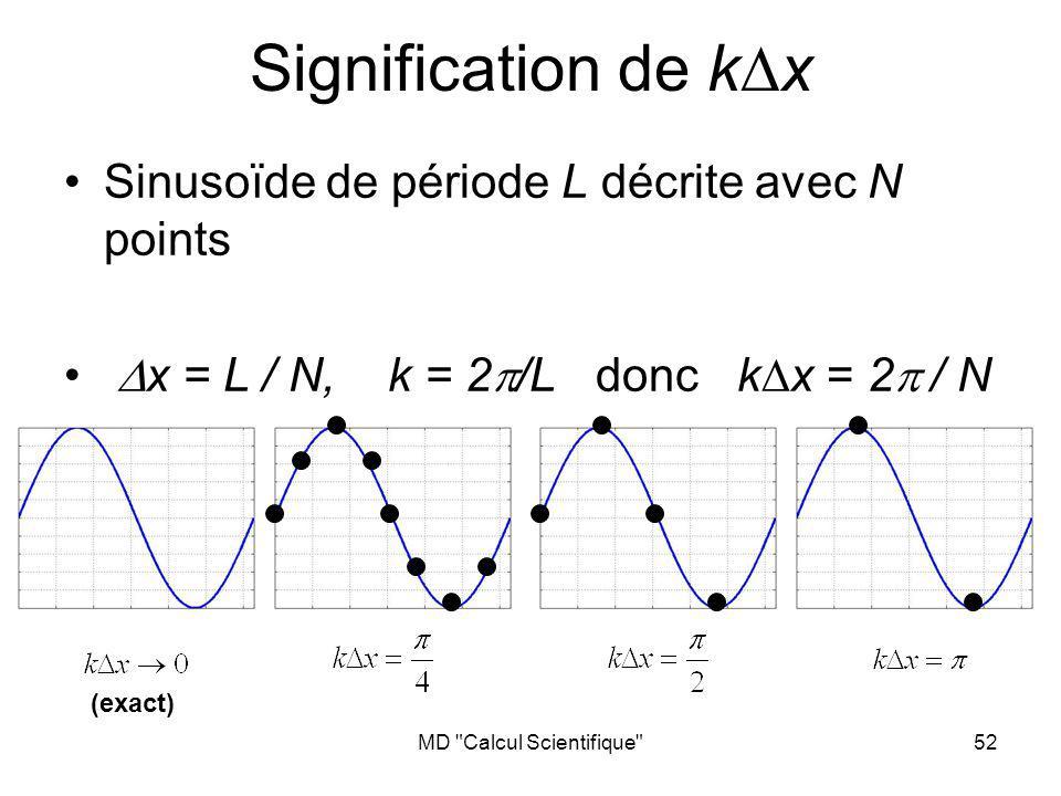 MD Calcul Scientifique 52 Signification de k x Sinusoïde de période L décrite avec N points x = L / N, k = 2 /L donc k x = 2 / N (exact)