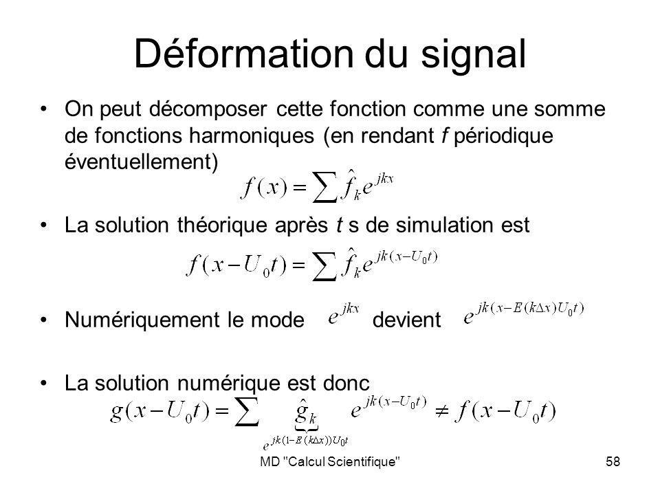 MD Calcul Scientifique 58 Déformation du signal On peut décomposer cette fonction comme une somme de fonctions harmoniques (en rendant f périodique éventuellement) La solution théorique après t s de simulation est Numériquement le mode devient La solution numérique est donc