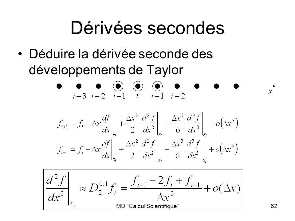 MD Calcul Scientifique 63 Si les nœuds sont régulièrement espacés Problème de localité La dérivée seconde approximée de cette fonction est non nulle, mais pas infinie …